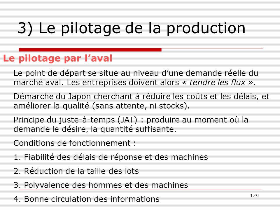 129 3) Le pilotage de la production Le pilotage par laval Le point de départ se situe au niveau dune demande réelle du marché aval. Les entreprises do