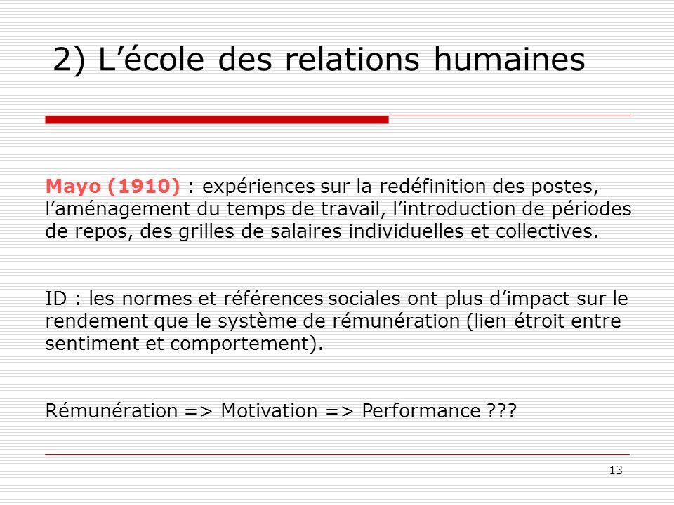 13 2) Lécole des relations humaines Mayo (1910) : expériences sur la redéfinition des postes, laménagement du temps de travail, lintroduction de pério