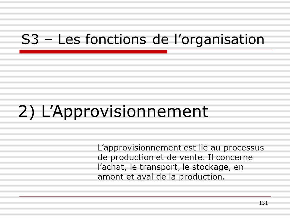 131 S3 – Les fonctions de lorganisation 2) LApprovisionnement Lapprovisionnement est lié au processus de production et de vente. Il concerne lachat, l