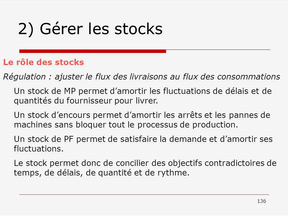 136 2) Gérer les stocks Le rôle des stocks Régulation : ajuster le flux des livraisons au flux des consommations Un stock de MP permet damortir les fl