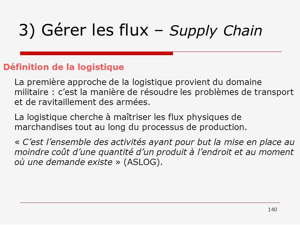 140 3) Gérer les flux – Supply Chain Définition de la logistique La première approche de la logistique provient du domaine militaire : cest la manière