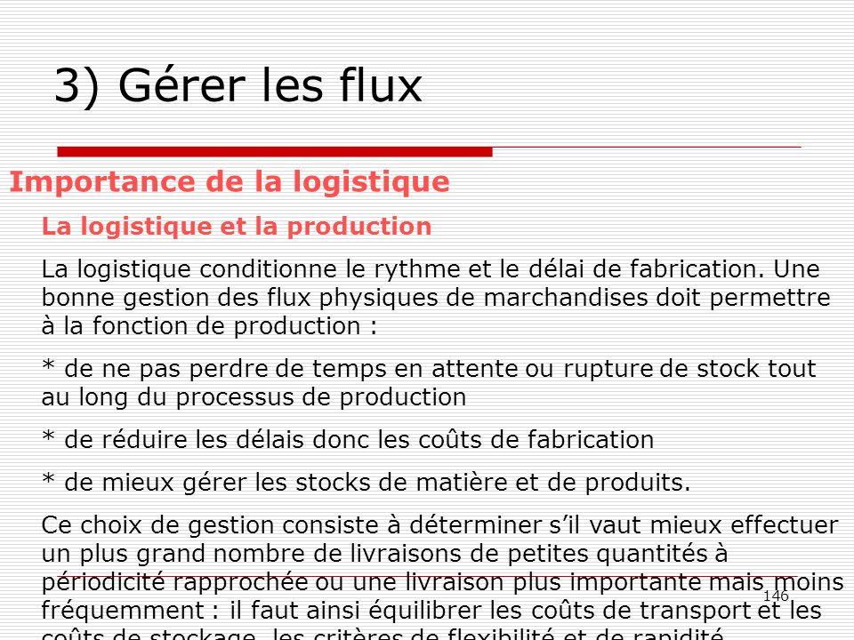 146 3) Gérer les flux Importance de la logistique La logistique et la production La logistique conditionne le rythme et le délai de fabrication. Une b