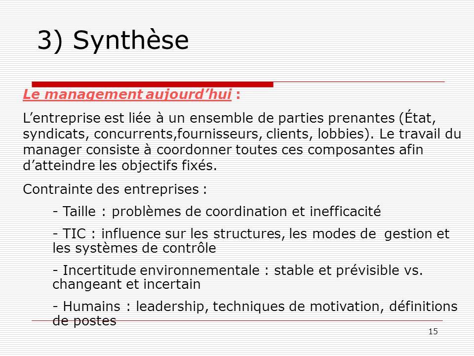 15 3) Synthèse Le management aujourdhui : Lentreprise est liée à un ensemble de parties prenantes (État, syndicats, concurrents,fournisseurs, clients,