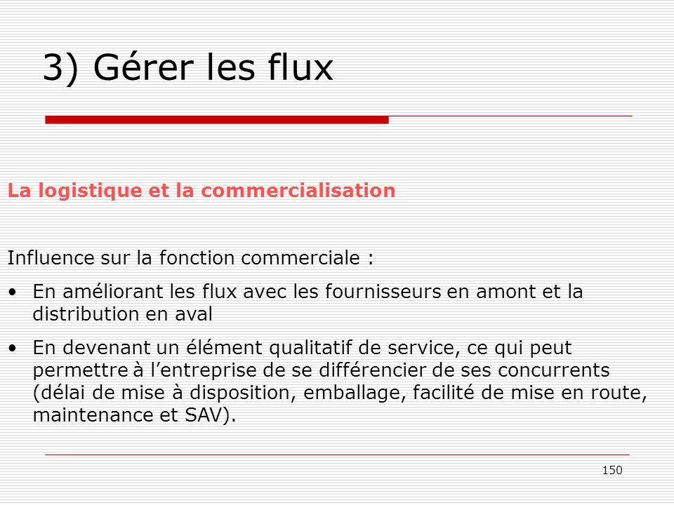 150 3) Gérer les flux La logistique et la commercialisation Influence sur la fonction commerciale : En améliorant les flux avec les fournisseurs en am