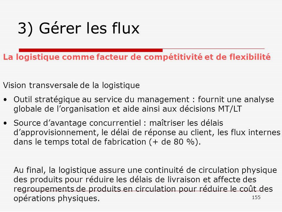 155 3) Gérer les flux La logistique comme facteur de compétitivité et de flexibilité Vision transversale de la logistique Outil stratégique au service