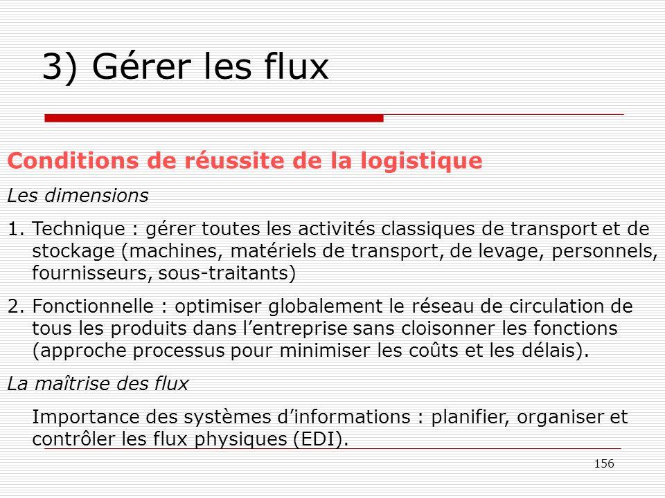 156 3) Gérer les flux Conditions de réussite de la logistique Les dimensions 1.Technique : gérer toutes les activités classiques de transport et de st