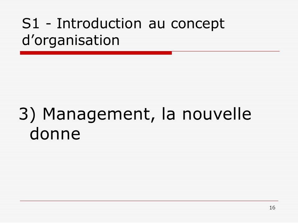 16 S1 - Introduction au concept dorganisation 3) Management, la nouvelle donne