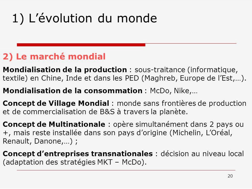 20 1) Lévolution du monde 2) Le marché mondial Mondialisation de la production : sous-traitance (informatique, textile) en Chine, Inde et dans les PED