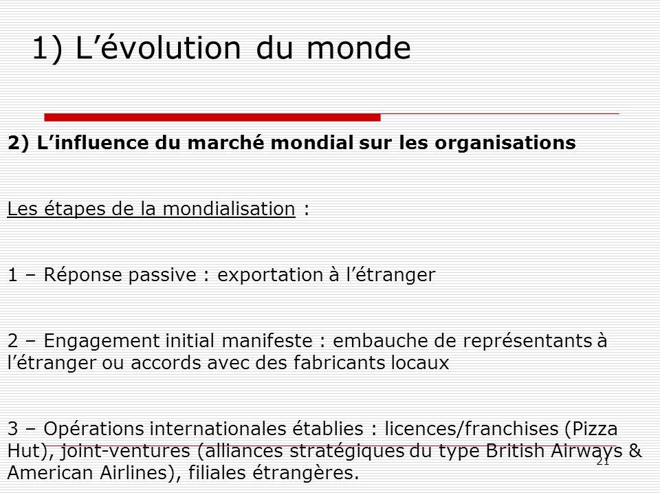 21 1) Lévolution du monde 2) Linfluence du marché mondial sur les organisations Les étapes de la mondialisation : 1 – Réponse passive : exportation à