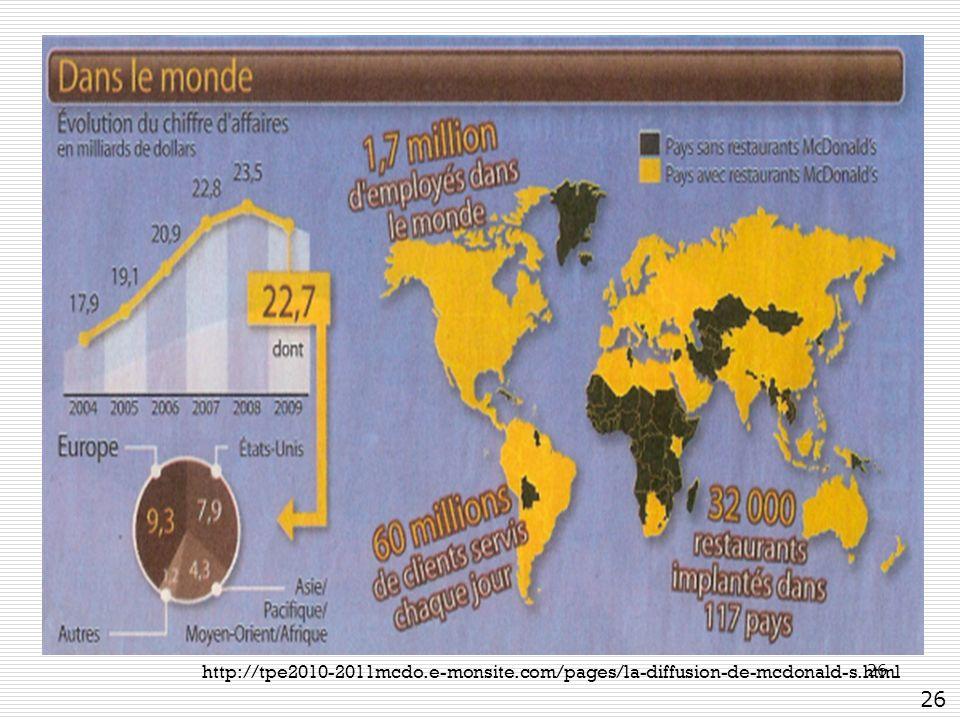 26 http://tpe2010-2011mcdo.e-monsite.com/pages/la-diffusion-de-mcdonald-s.html 26