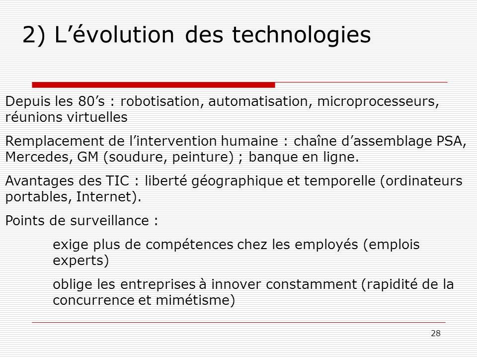 28 2) Lévolution des technologies Depuis les 80s : robotisation, automatisation, microprocesseurs, réunions virtuelles Remplacement de lintervention h