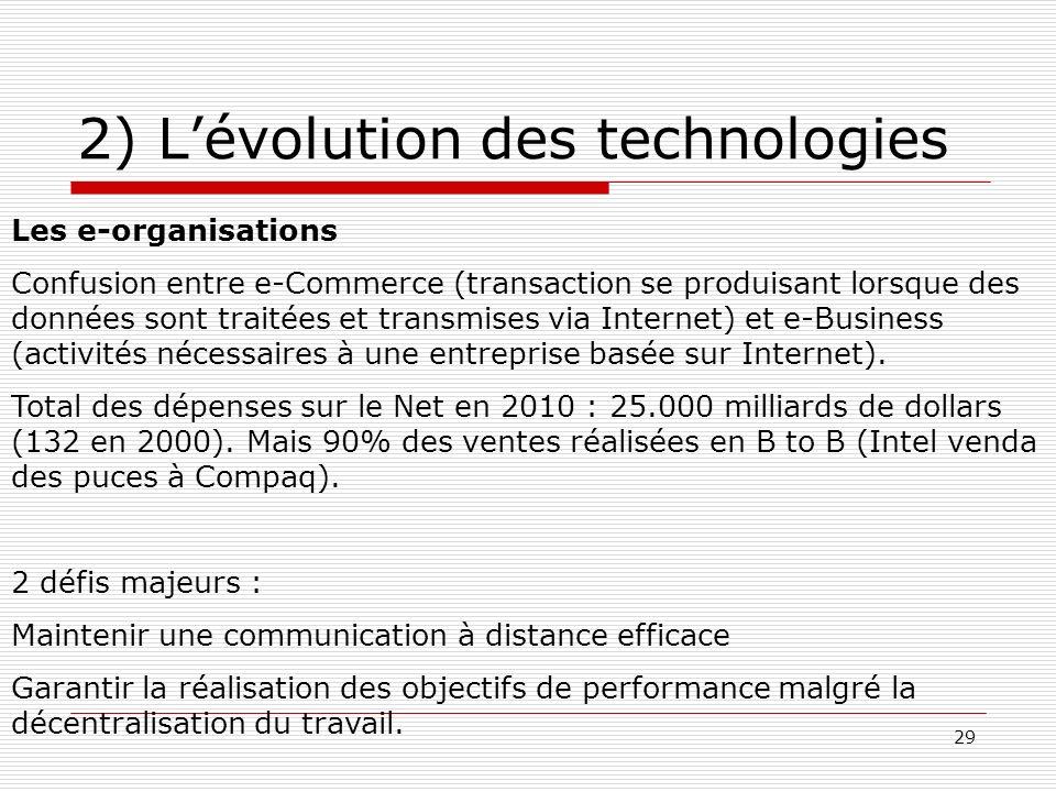 29 2) Lévolution des technologies Les e-organisations Confusion entre e-Commerce (transaction se produisant lorsque des données sont traitées et trans