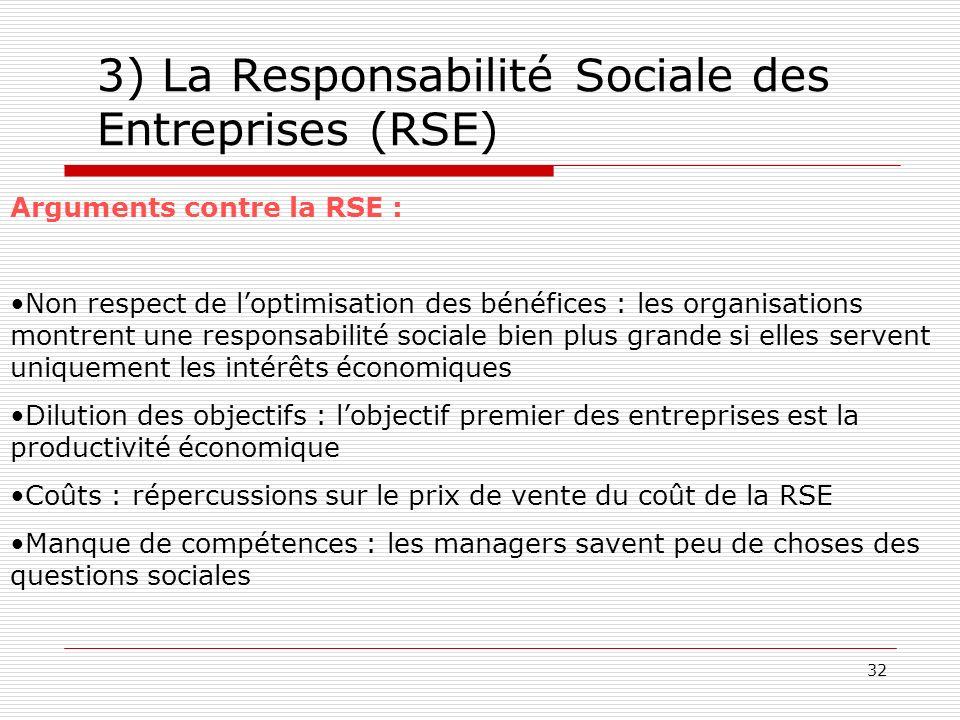 32 3) La Responsabilité Sociale des Entreprises (RSE) Arguments contre la RSE : Non respect de loptimisation des bénéfices : les organisations montren