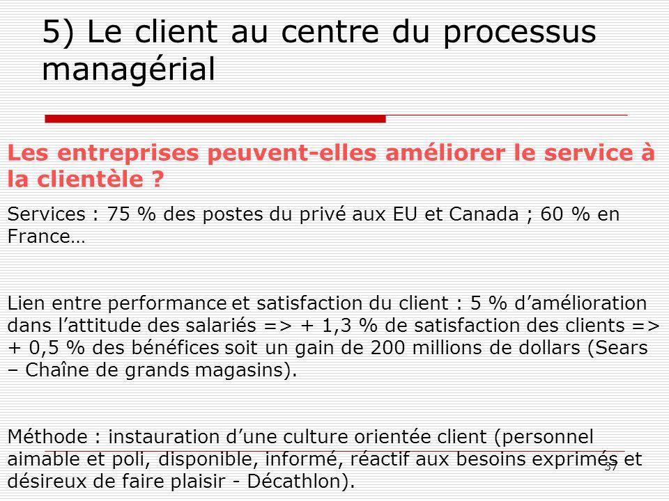 37 5) Le client au centre du processus managérial Les entreprises peuvent-elles améliorer le service à la clientèle ? Services : 75 % des postes du pr