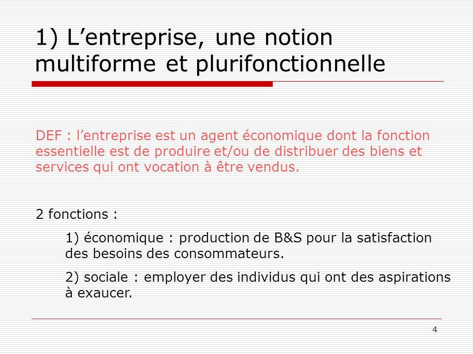 4 1) Lentreprise, une notion multiforme et plurifonctionnelle DEF : lentreprise est un agent économique dont la fonction essentielle est de produire e