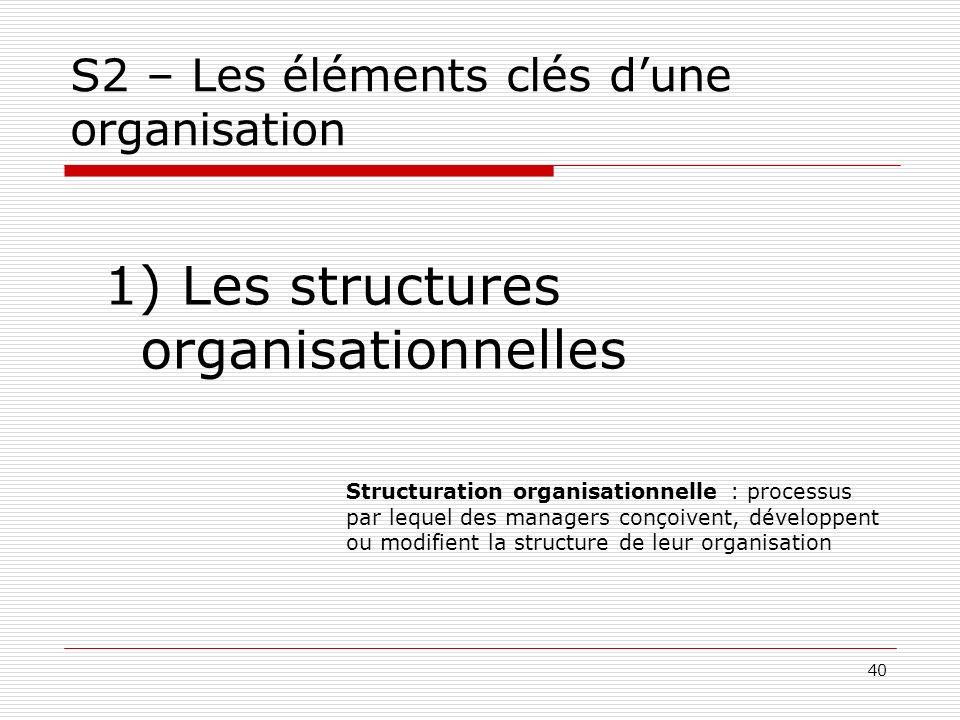 40 S2 – Les éléments clés dune organisation 1) Les structures organisationnelles Structuration organisationnelle : processus par lequel des managers c