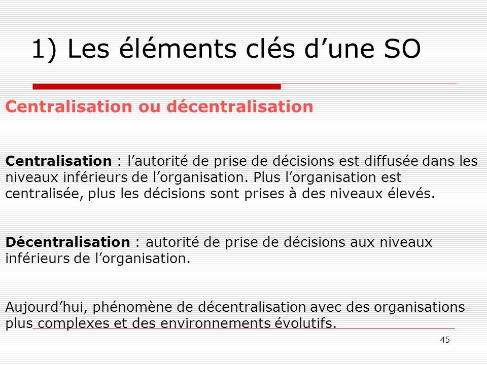 46 1) Les éléments clés dune SO Départementalisation Regroupement dans des départements sous la direction dun responsable Types de départementalisation : Fonction : regroupe les employés selon le travail effectué (comptabilité, RH, finances,…).
