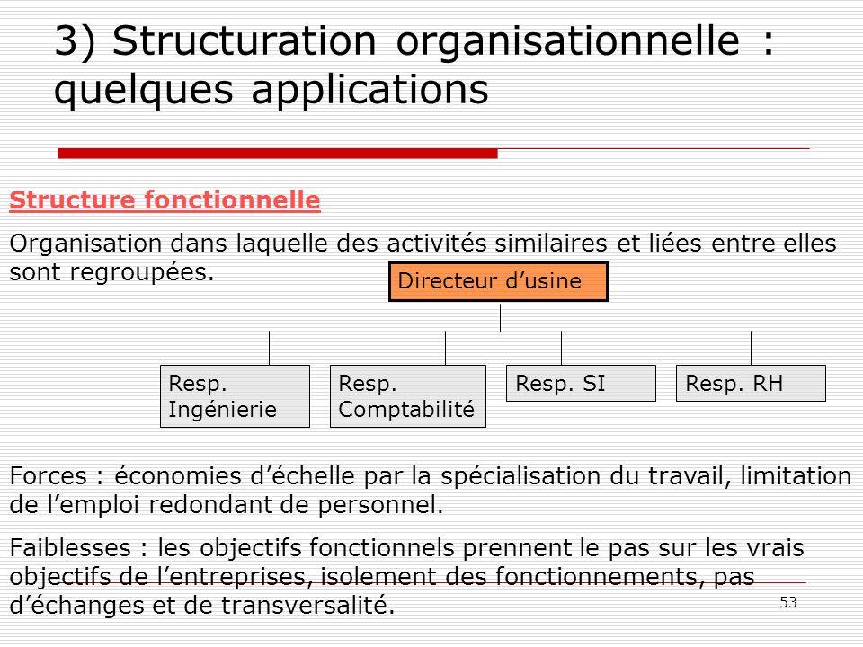 53 3) Structuration organisationnelle : quelques applications Structure fonctionnelle Organisation dans laquelle des activités similaires et liées ent