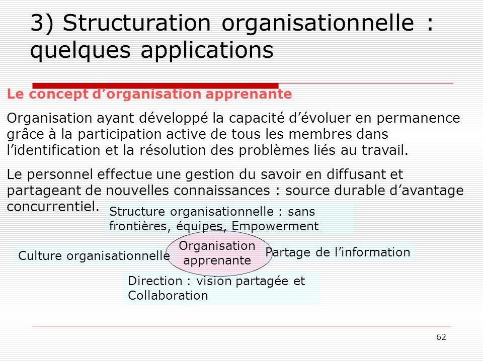 62 3) Structuration organisationnelle : quelques applications Le concept dorganisation apprenante Organisation ayant développé la capacité dévoluer en