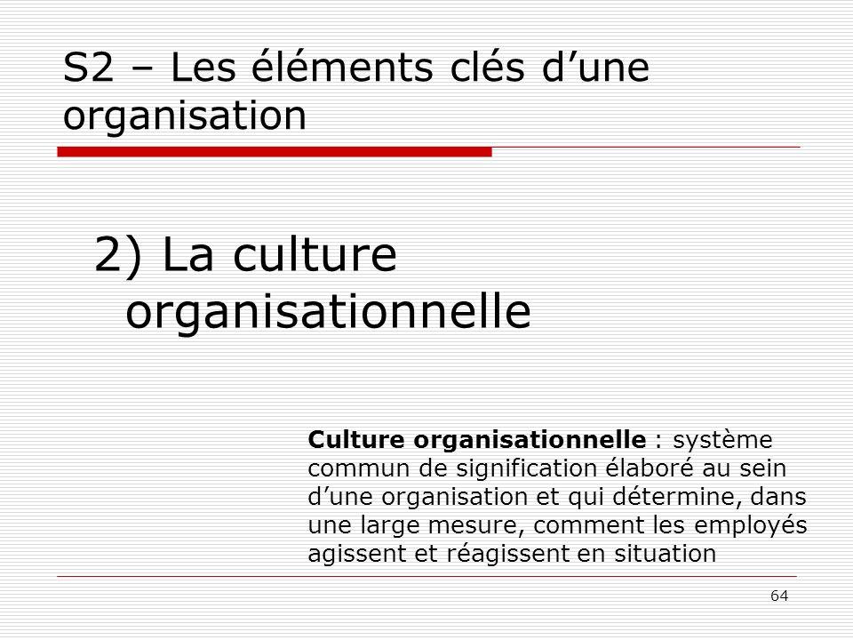 64 S2 – Les éléments clés dune organisation 2) La culture organisationnelle Culture organisationnelle : système commun de signification élaboré au sei