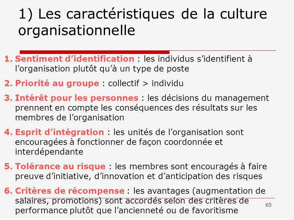 65 1) Les caractéristiques de la culture organisationnelle 1.Sentiment didentification : les individus sidentifient à lorganisation plutôt quà un type
