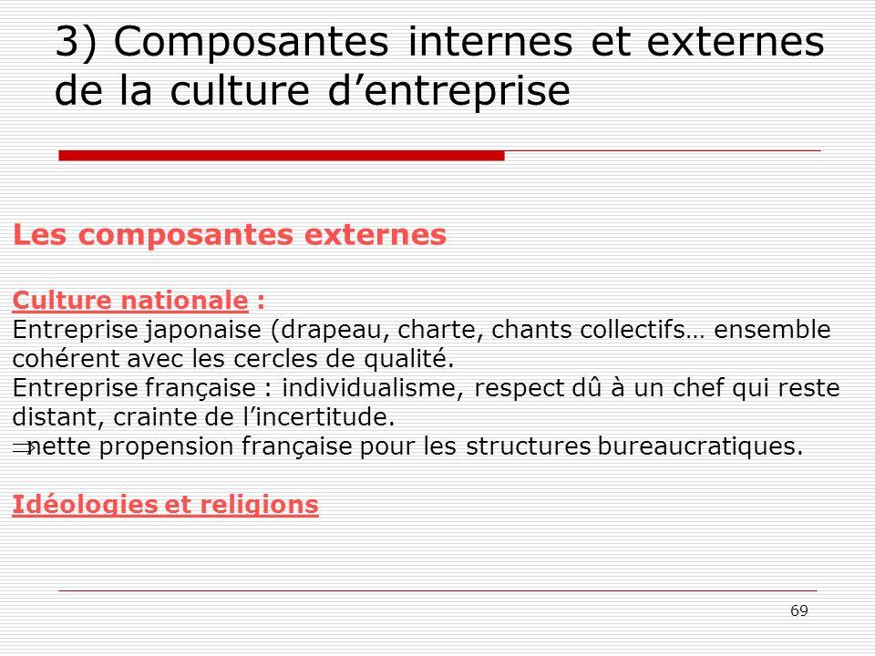 69 3) Composantes internes et externes de la culture dentreprise Les composantes externes Culture nationale : Entreprise japonaise (drapeau, charte, c