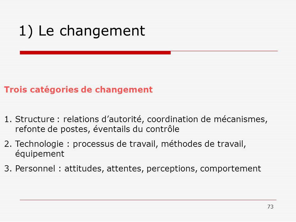 73 1) Le changement Trois catégories de changement 1.Structure : relations dautorité, coordination de mécanismes, refonte de postes, éventails du cont