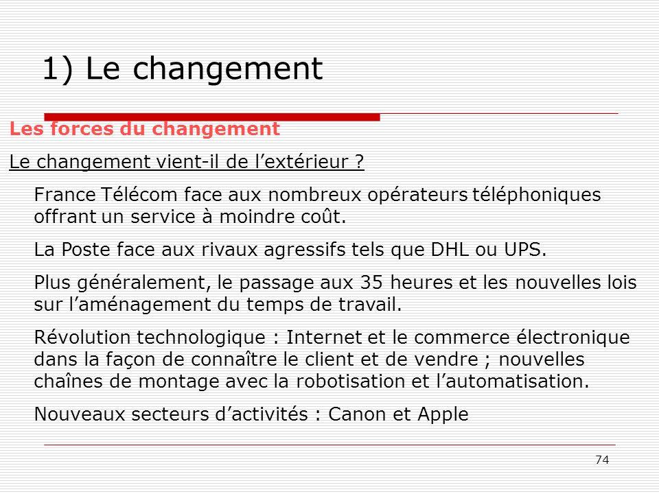 74 1) Le changement Les forces du changement Le changement vient-il de lextérieur ? France Télécom face aux nombreux opérateurs téléphoniques offrant