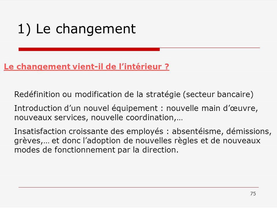 75 1) Le changement Le changement vient-il de lintérieur ? Redéfinition ou modification de la stratégie (secteur bancaire) Introduction dun nouvel équ