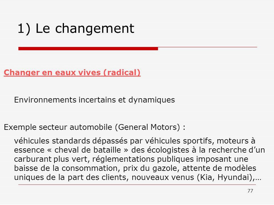 77 1) Le changement Changer en eaux vives (radical) Environnements incertains et dynamiques Exemple secteur automobile (General Motors) : véhicules st