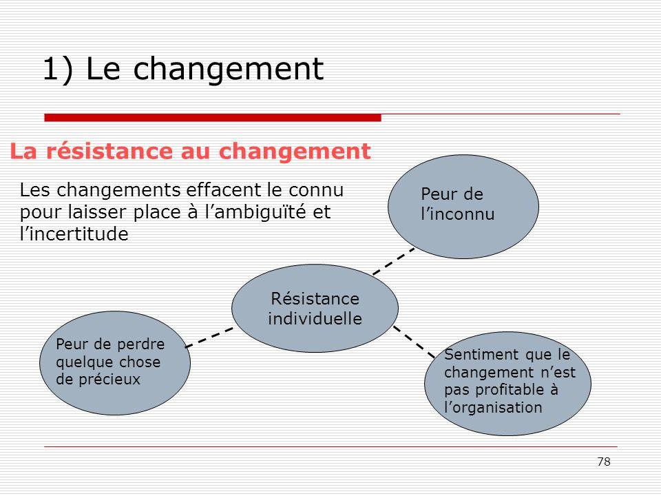 78 1) Le changement La résistance au changement Résistance individuelle Peur de perdre quelque chose de précieux Peur de linconnu Sentiment que le cha