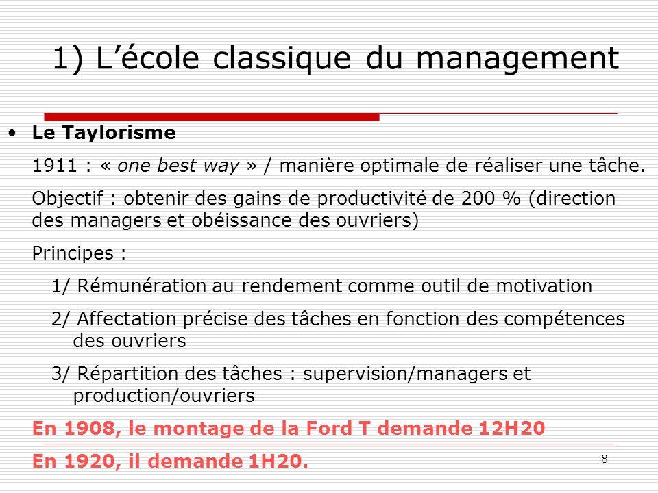 8 1) Lécole classique du management Le Taylorisme 1911 : « one best way » / manière optimale de réaliser une tâche. Objectif : obtenir des gains de pr