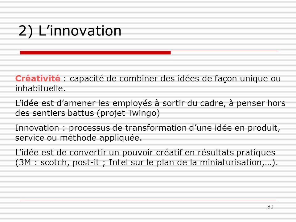 80 2) Linnovation Créativité : capacité de combiner des idées de façon unique ou inhabituelle. Lidée est damener les employés à sortir du cadre, à pen