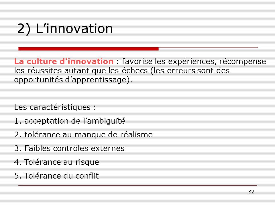 82 2) Linnovation La culture dinnovation : favorise les expériences, récompense les réussites autant que les échecs (les erreurs sont des opportunités