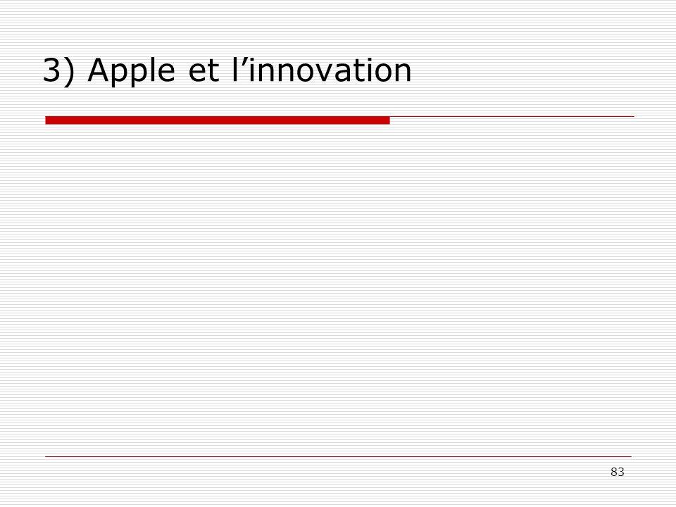 83 3) Apple et linnovation