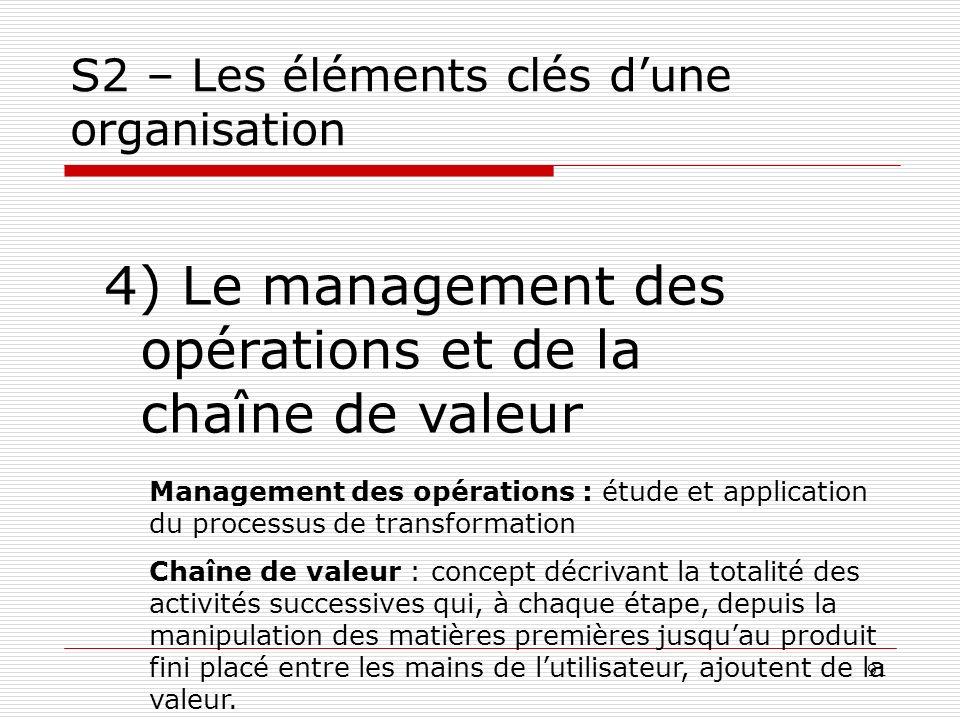 91 S2 – Les éléments clés dune organisation 4) Le management des opérations et de la chaîne de valeur Management des opérations : étude et application