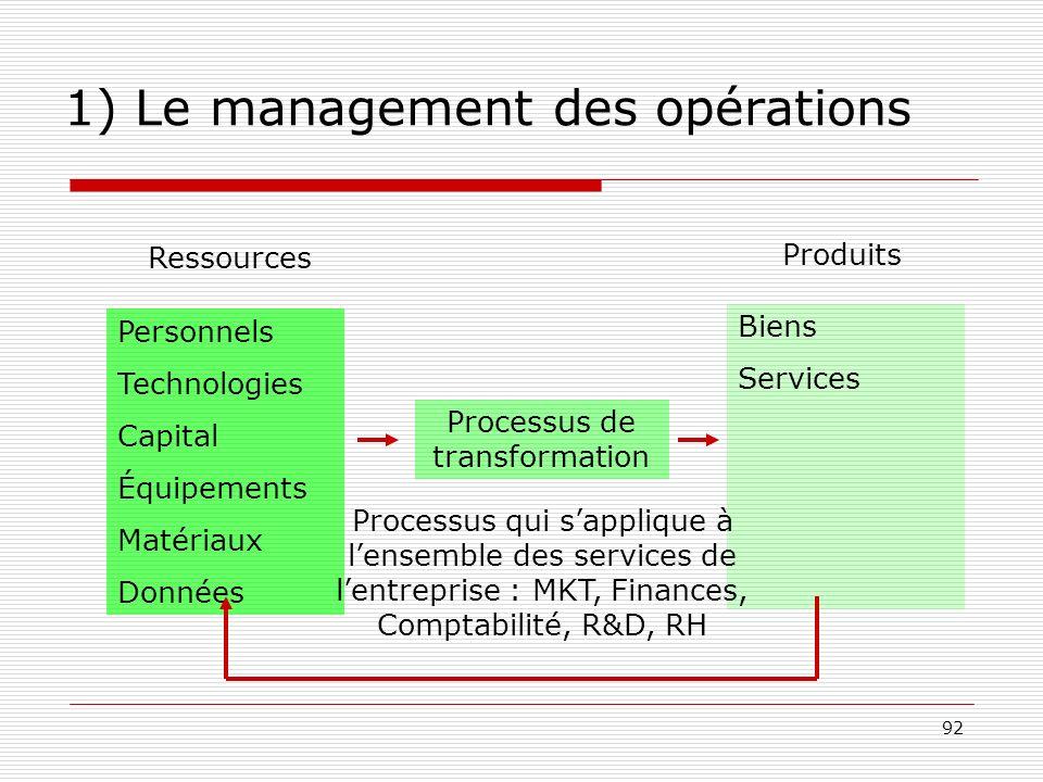 93 1) Le management des opérations Différences entre entreprises industrielles et de services EI : production de biens matériels ; les MP se transforment en produits identifiables… le processus de transformation est très clair.