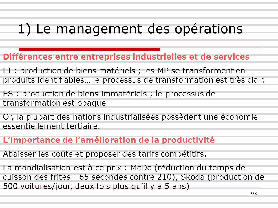 93 1) Le management des opérations Différences entre entreprises industrielles et de services EI : production de biens matériels ; les MP se transform