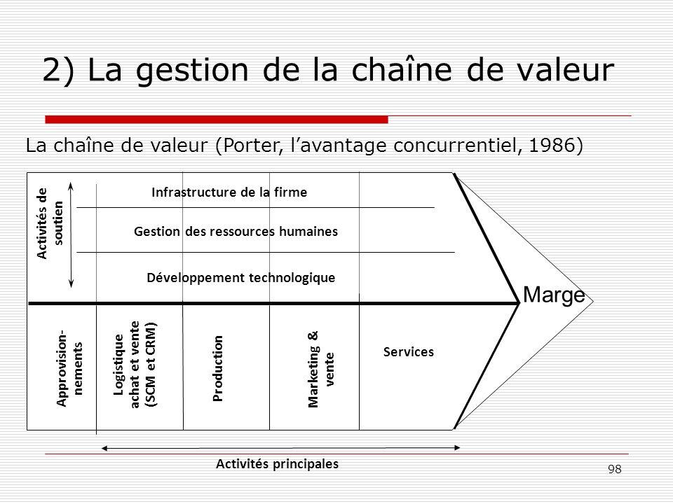98 2) La gestion de la chaîne de valeur Logistique achat et vente (SCM et CRM) Production Marketing & vente Services Infrastructure de la firme Gestio