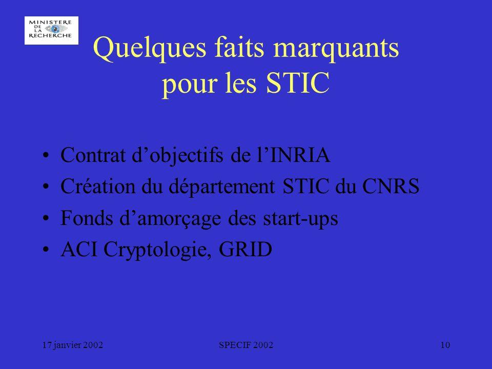 17 janvier 2002SPECIF 200210 Quelques faits marquants pour les STIC Contrat dobjectifs de lINRIA Création du département STIC du CNRS Fonds damorçage des start-ups ACI Cryptologie, GRID