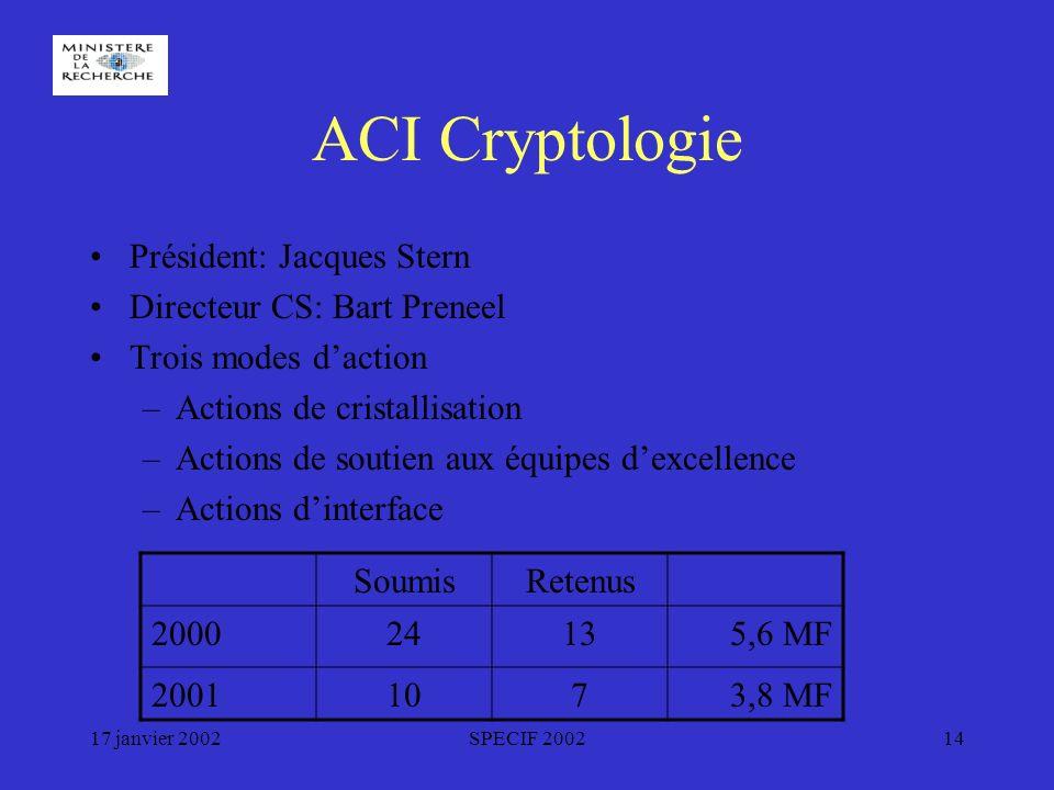 17 janvier 2002SPECIF 200214 ACI Cryptologie Président: Jacques Stern Directeur CS: Bart Preneel Trois modes daction –Actions de cristallisation –Actions de soutien aux équipes dexcellence –Actions dinterface SoumisRetenus 200024135,6 MF 20011073,8 MF