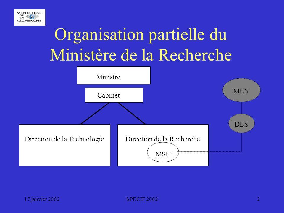 17 janvier 2002SPECIF 20022 Direction de la Recherche MSU Direction de la Technologie Organisation partielle du Ministère de la Recherche Ministre Cabinet MEN DES