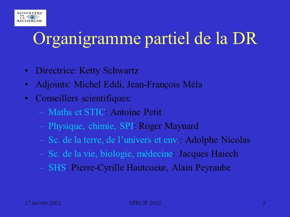 17 janvier 2002SPECIF 20023 Organigramme partiel de la DR Directrice: Ketty Schwartz Adjoints: Michel Eddi, Jean-François Méla Conseillers scientifiques: –Maths et STIC: Antoine Petit –Physique, chimie, SPI: Roger Maynard –Sc.