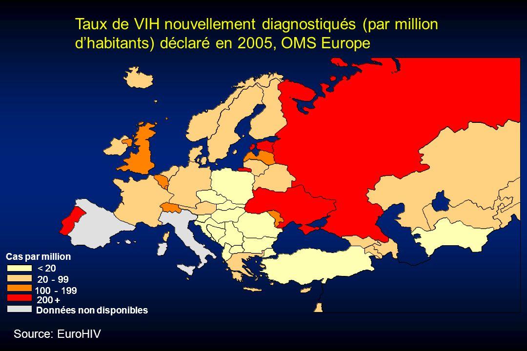 Taux de VIH nouvellement diagnostiqués (par million dhabitants) déclaré en 2005, OMS Europe Cas par million < 20 20-99 100-199 200 + Données non dispo