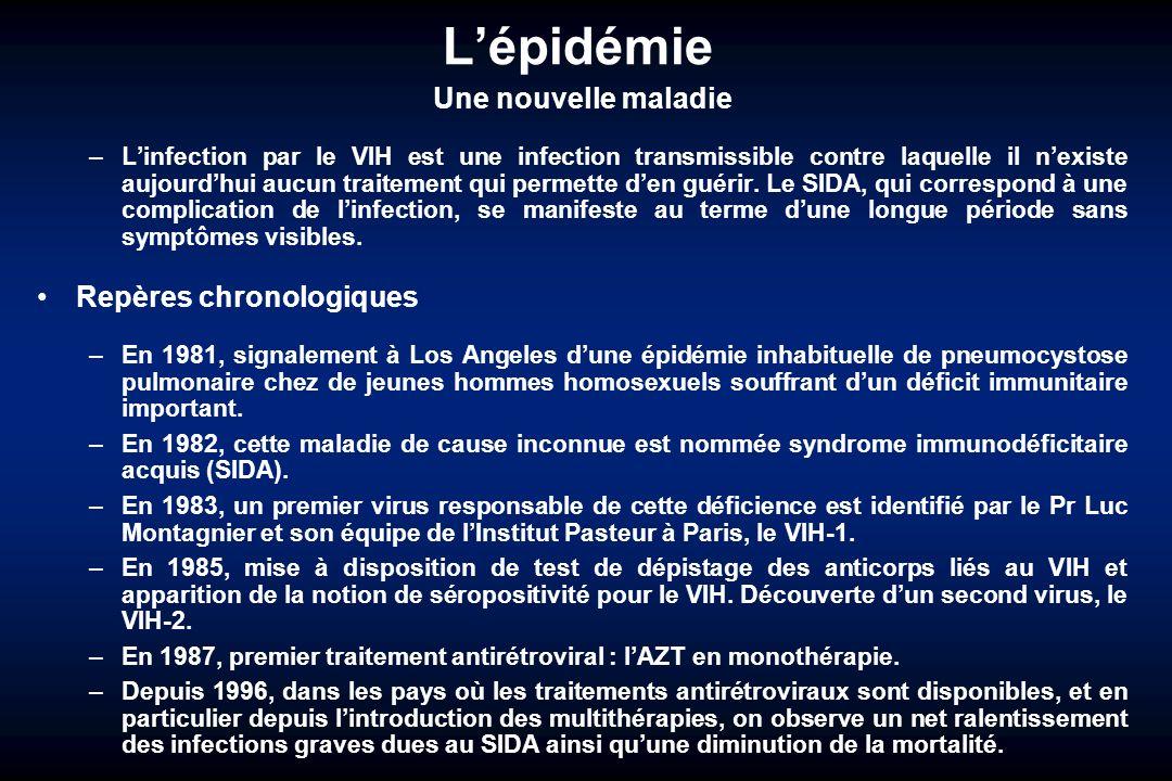Histoire naturelle de linfection VIH (avant 1996) > 800/mm3 200/mm3 Asymptomatique ou manifestations Non spécifique Manifestations spécifiques du SIDA DECES Primo-infection Charge Virale < 50 copies/ml > 100.000 copies Plusieurs années En moyenne 10 ans 1 à 5 ans S É R O P O S I T I V I T É S I D A CD4