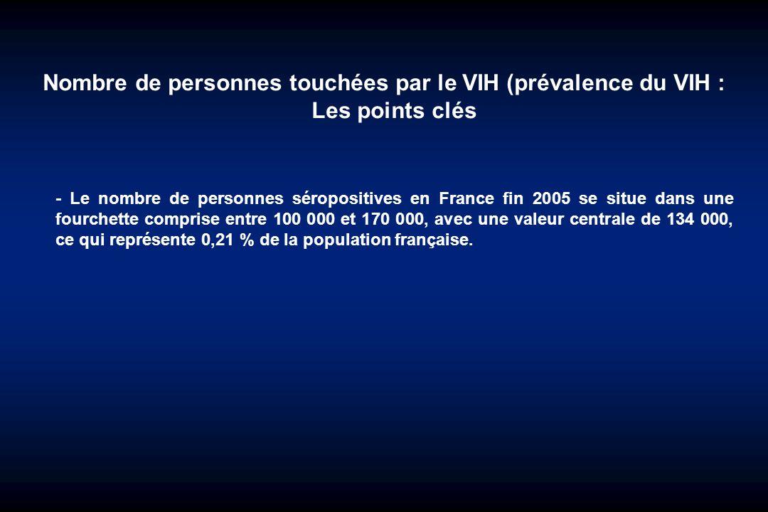 Nombre de personnes touchées par le VIH (prévalence du VIH : Les points clés - Le nombre de personnes séropositives en France fin 2005 se situe dans u