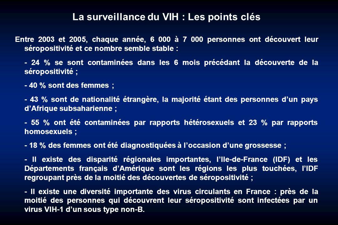 La surveillance du VIH : Les points clés Entre 2003 et 2005, chaque année, 6 000 à 7 000 personnes ont découvert leur séropositivité et ce nombre semb