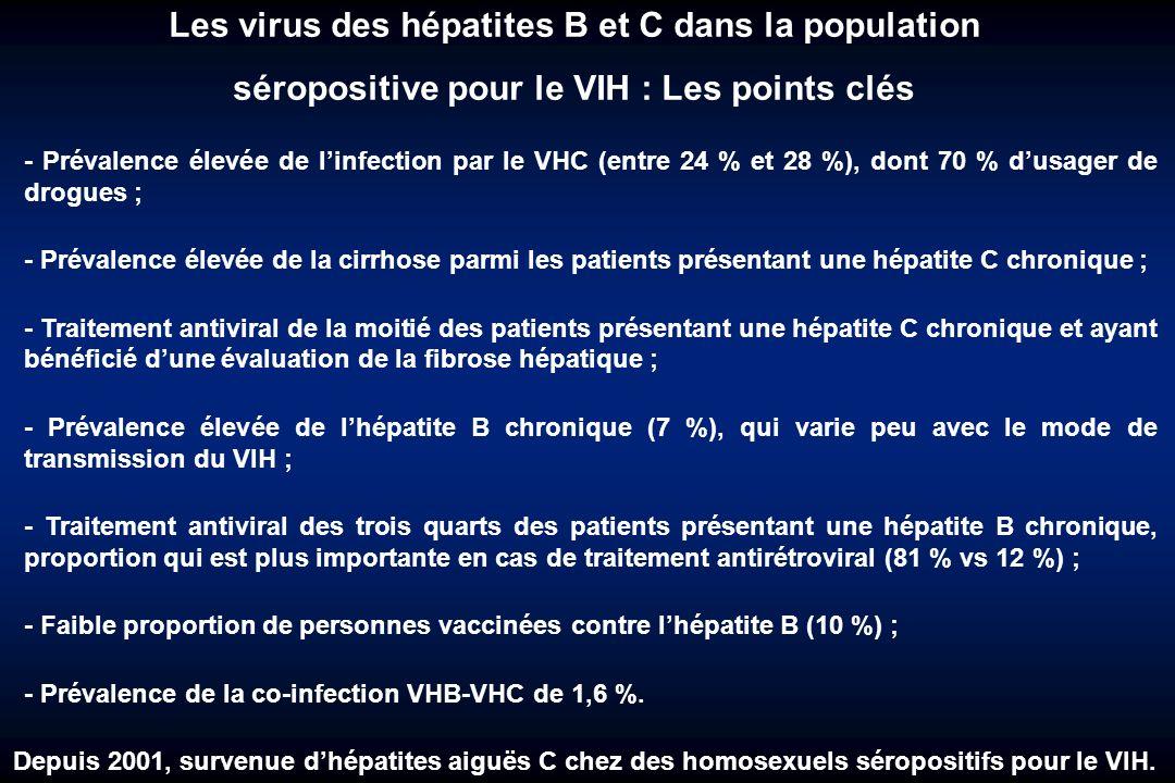 Les virus des hépatites B et C dans la population séropositive pour le VIH : Les points clés - Prévalence élevée de linfection par le VHC (entre 24 %
