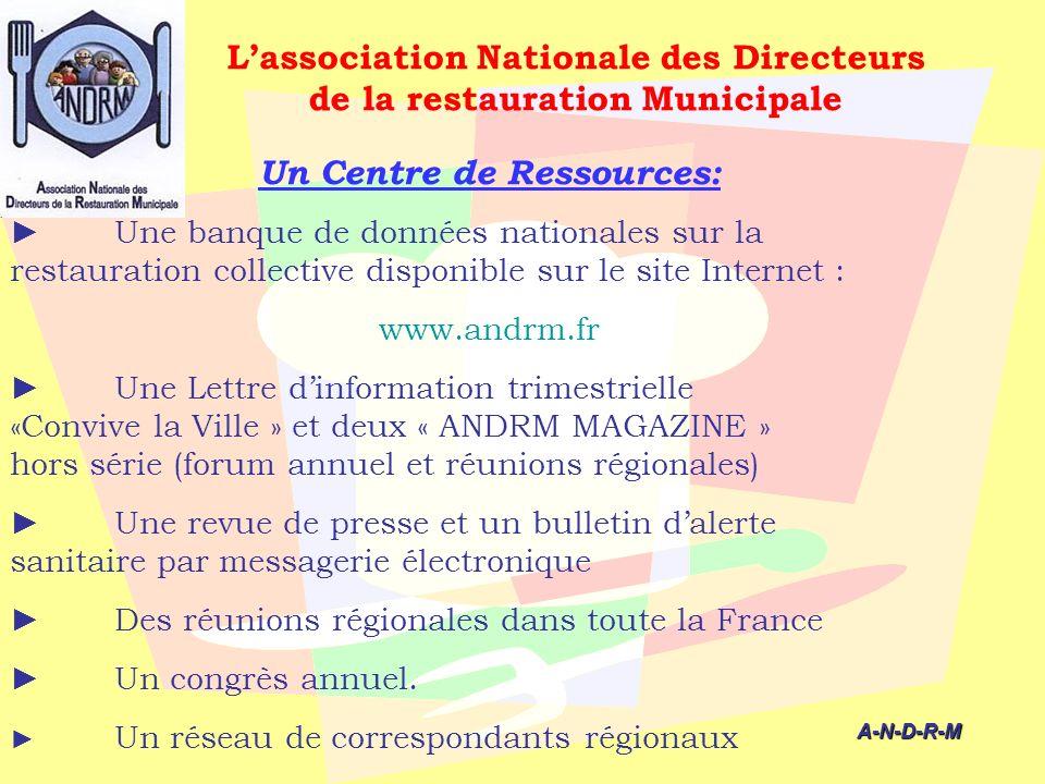 Lassociation Nationale des Directeurs de la restauration Municipale Un Centre de Ressources: Une banque de données nationales sur la restauration coll