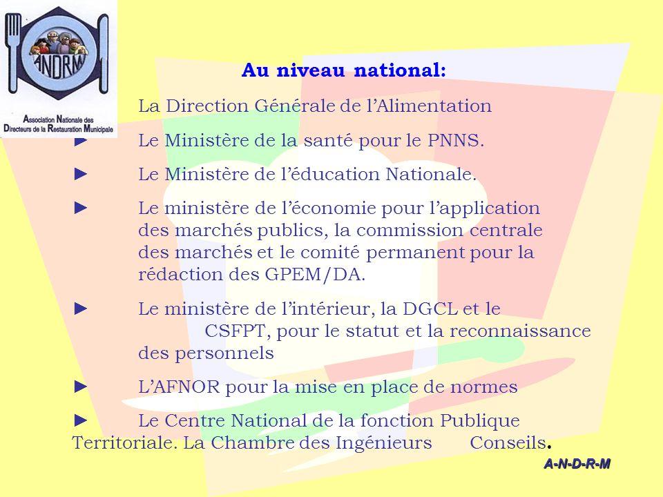 Au niveau national: La Direction Générale de lAlimentation Le Ministère de la santé pour le PNNS. Le Ministère de léducation Nationale. Le ministère d